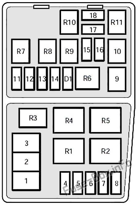 Diagrama de caja de fusibles bajo el capó: Mercury Mystique (1995, 1996, 1997, 1998)