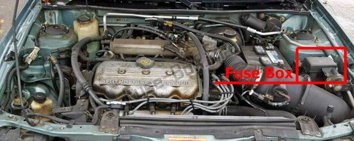 Ubicación de los fusibles del compartimento del motor: Mercury Tracer (1997-1999)