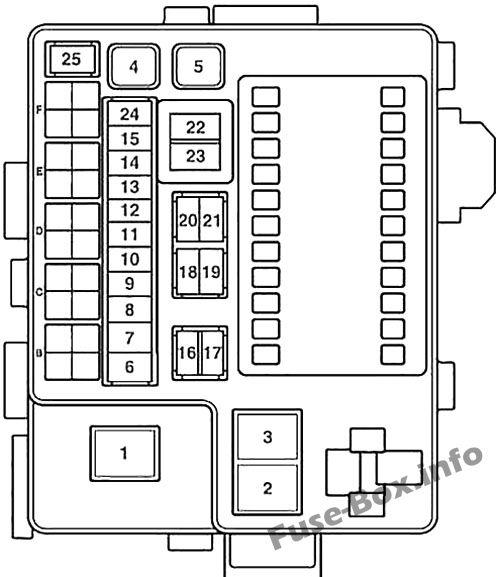 Diagrama de la caja de fusibles debajo del capó: Mitsubishi Grandis (2003-2011)