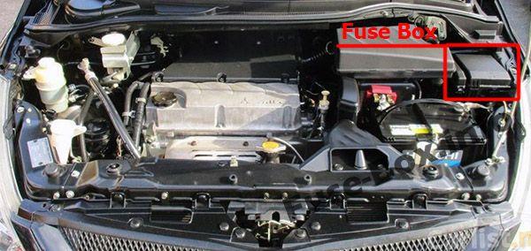 Ubicación de los fusibles en el compartimento del motor (gasolina): Mitsubishi Grandis (2003-2011)