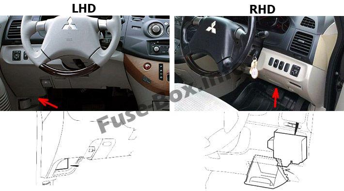 Ubicación de los fusibles en el habitáculo: Mitsubishi Grandis (2003-2011)