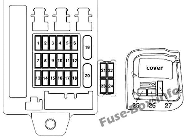 Diagrama de la caja de fusibles del salpicadero (LHD): Mitsubishi Grandis (2003-2011)