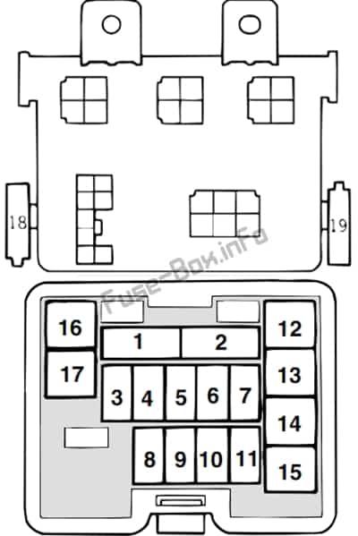 Diagrama de la caja de fusibles del panel de instrumentos: Mitsubishi L200 (2002, 2003, 2004, 2005)