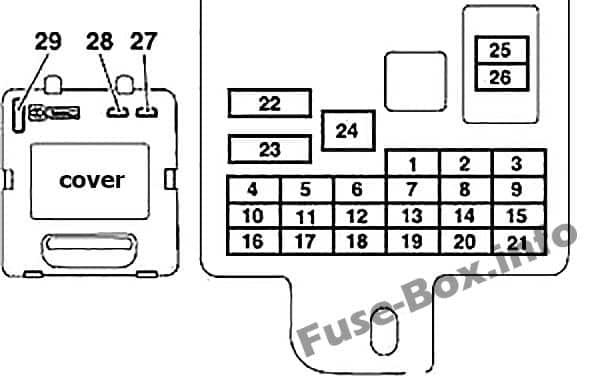 Diagrama del interior de la caja de fusibles (LHD): Mitsubishi L200 / Triton (2005-2015)