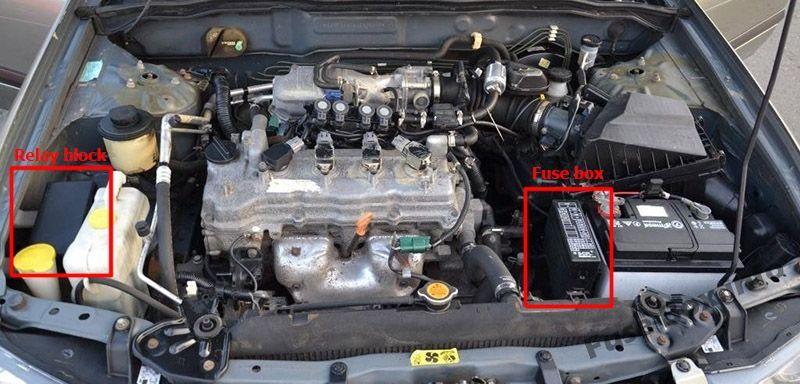 Ubicación de los fusibles en el compartimento del motor: Nissan Almera II (2000-2006)