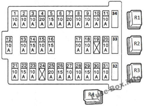 Diagrama del panel de instrumentos de la caja de fusibles (frontal): Nissan Almera II (2000-2006)