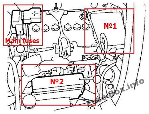 Ubicación de los fusibles en el compartimento del motor: Nissan Juke (2011-2017)