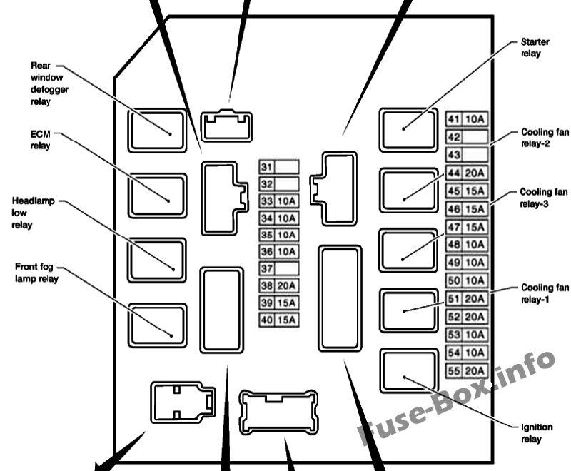 Schéma de la boîte à fusibles no.  1 sous capot : Nissan Micra / Mars (2003-2010)