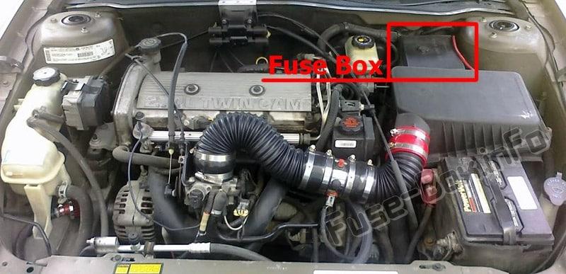 Ubicación de los fusibles en el compartimento del motor: Oldsmobile Alero (1999-2004)