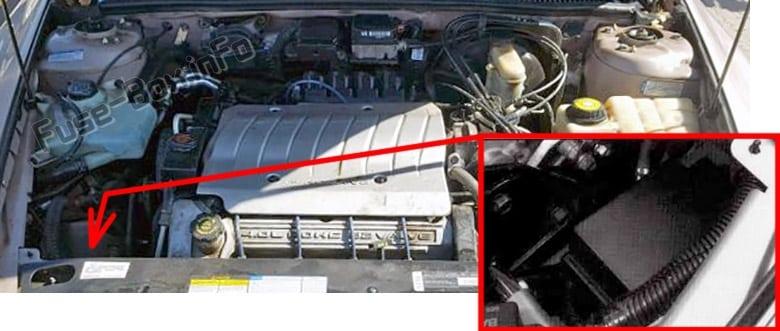 Ubicación de los fusibles en el compartimento del motor: Oldsmobile Aurora (1997, 1998, 1999)