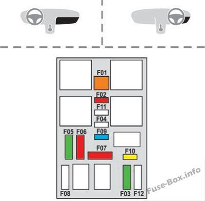 Esquema de la caja de fusibles n. ° 2 en el cuadro de instrumentos: Peugeot 208 (2012, 2013, 2014)