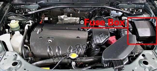 Ubicación de los fusibles en el compartimento del motor: Peugeot 4007 (2007-2012)