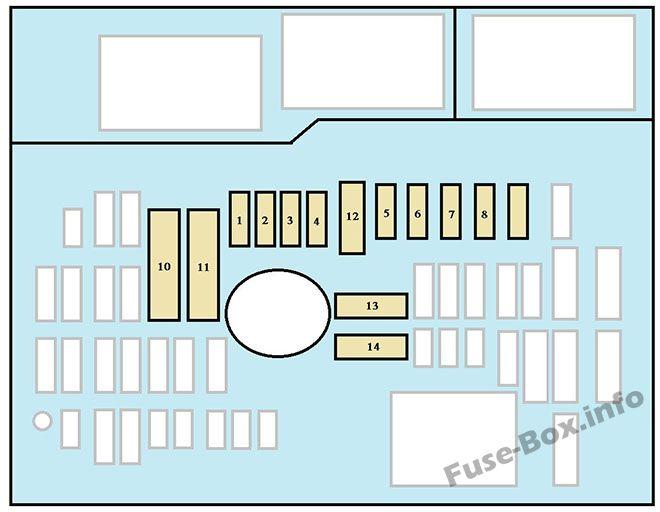 Diagrama de la caja de fusibles debajo del capó: Citroen Jumpy (2008, 2009, 2010, 2011, 2012, 2013, 2014, 2015, 2016)