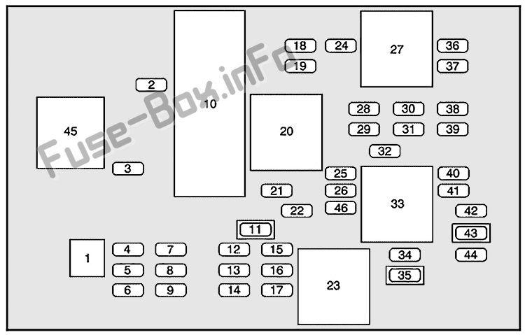 Schéma de la boîte à fusibles intérieure : Pontiac Aztek (2000, 2001, 2002, 2003, 2004, 2005)