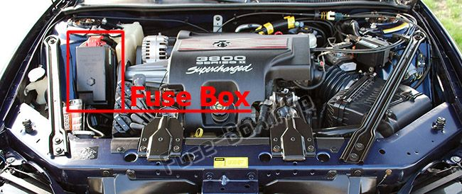 Ubicación de los fusibles en el compartimento del motor: Pontiac Grand Prix (1997-2003)