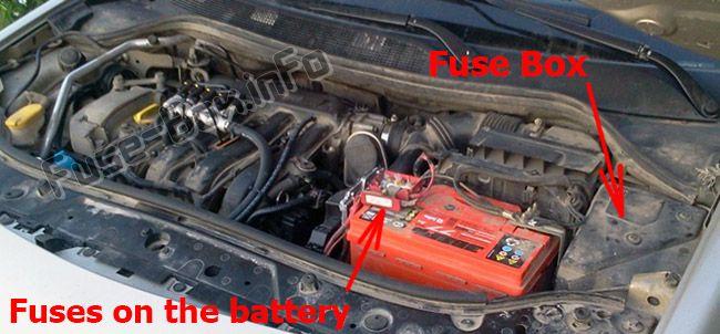 Ubicación de los fusibles en el compartimento del motor: Renault Megane II (2003-2009)
