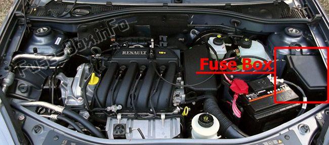 Ubicación de los fusibles en el compartimento del motor: Renault Sandero I (2008-2012)