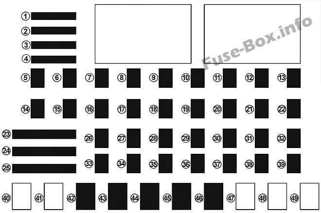 Diagrama de circuito caja de fusibles panel de instrumentos: Renault Twingo III (2015, 2016, 2017, 2018, 2019- ..)