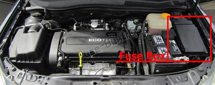 Ubicación de los fusibles en el compartimento del motor: Saturn Astra (2008-2009)