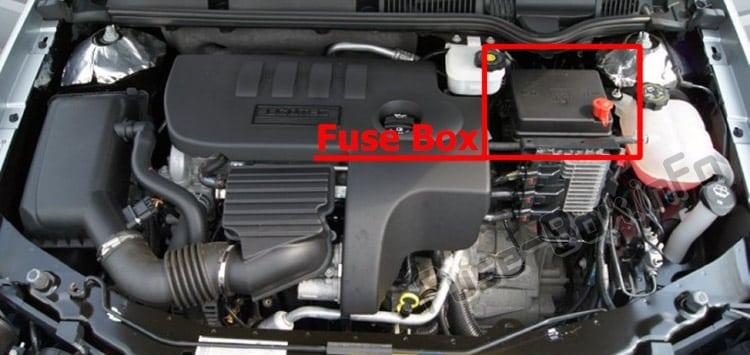 Ubicación de los fusibles en el compartimento del motor: Saturn Ion (2003-2007)