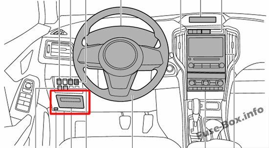 Ubicación de los fusibles en el habitáculo: Subaru Ascent (2018, 2019 -...)