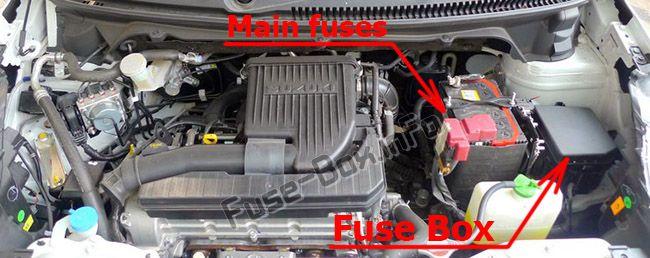 La ubicación de los fusibles en el compartimento del motor: Suzuki Ertiga (2012-2018)