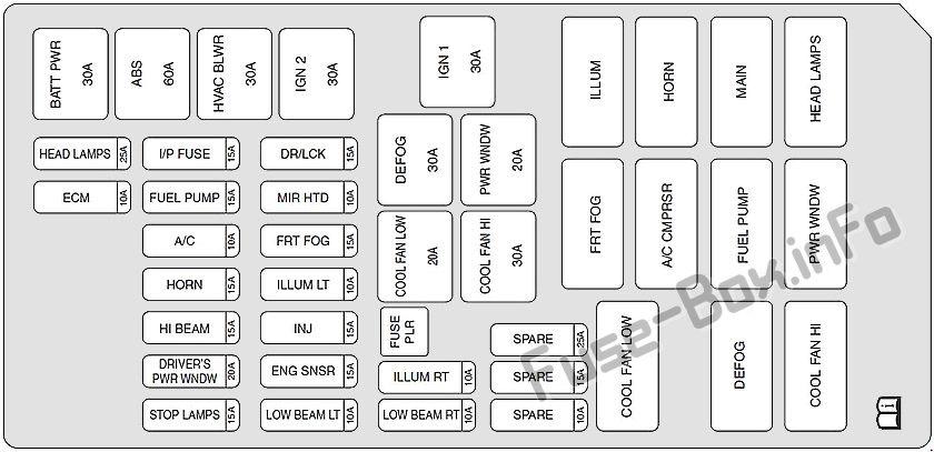 Diagrama de la caja de fusibles debajo del capó: Suzuki Forenza / Reno (2003, 2004, 2005, 2006, 2007, 2008, 2009)