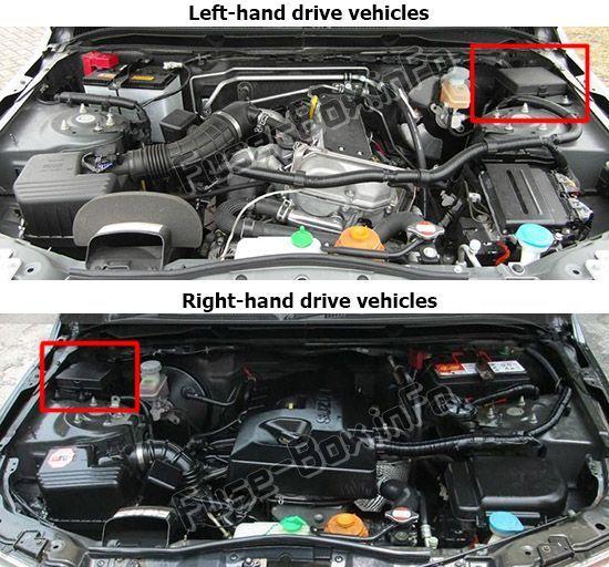 L'emplacement des fusibles dans le compartiment moteur : Suzuki Grand Vitara (2005-2015)