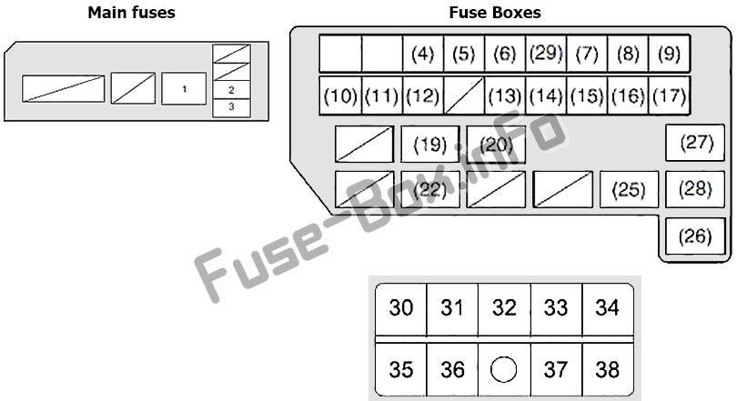 Caja de fusibles debajo del capó (diesel): Suzuki SX4 (2006-2014)