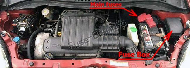 Ubicación de los fusibles en el compartimento del motor: Suzuki Swift (2004-2010)
