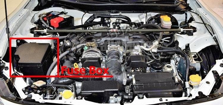 Ubicación de los fusibles en el compartimento del motor: Toyota 86 / GT86 (2012-2018)