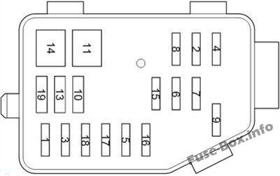 Schéma de la boîte à fusibles supplémentaire du compartiment moteur - Toyota HiAce (2012-2013)