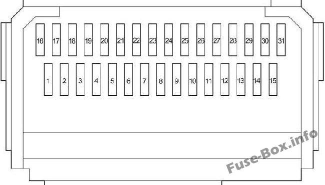 Schéma de la boîte à fusibles du tableau de bord - Toyota HiAce (2005-2013)