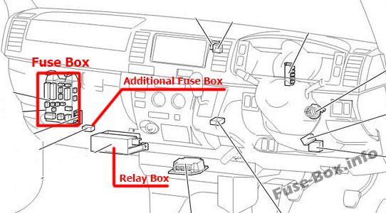 L'emplacement des fusibles dans l'habitacle (RHD) : Toyota HiAce (2005-2013)