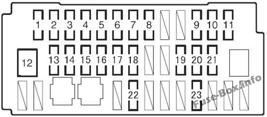 Diagrama de la caja de fusibles del panel de instrumentos: Toyota Prius C (2012-2017)