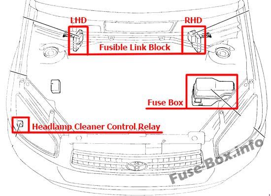 Ubicación de los fusibles en el compartimento del motor: Toyota RAV4 (2001-2005)