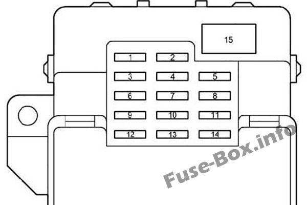Diagrama de la caja de fusibles del panel de instrumentos - Toyota Tacoma (2001, 2002, 2003, 2004)