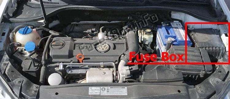 Ubicación de los fusibles en el compartimento del motor: Volkswagen Golf VI GTI (2009-2013)